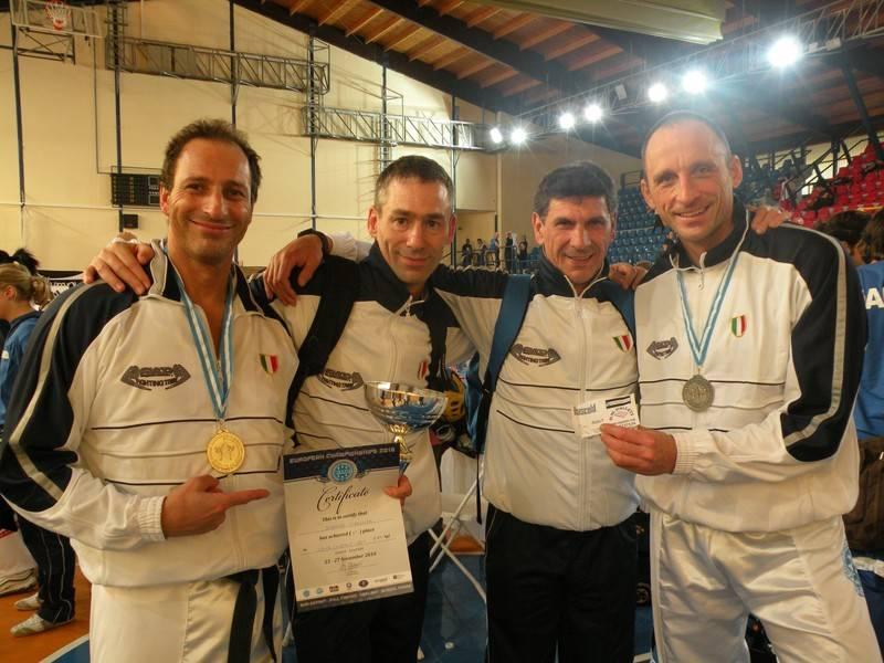 Campionati Europei WAKO 2010